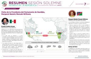 México y Namibia deben avanzar juntos hacia el de ...